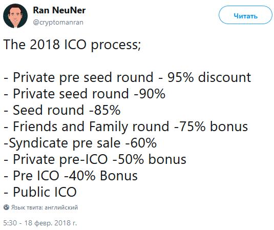 Рэн Нойнер скептически относится к практике Pre-Sale