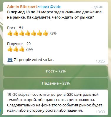 Прогноз читателей на 18-21марта