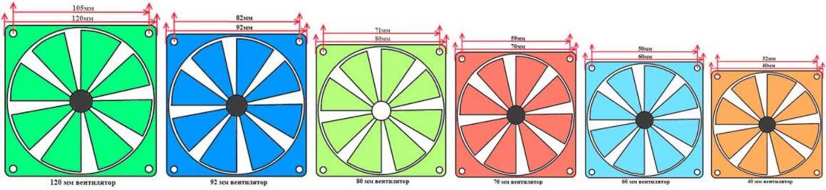Примеры штатных размеров вентиляторов