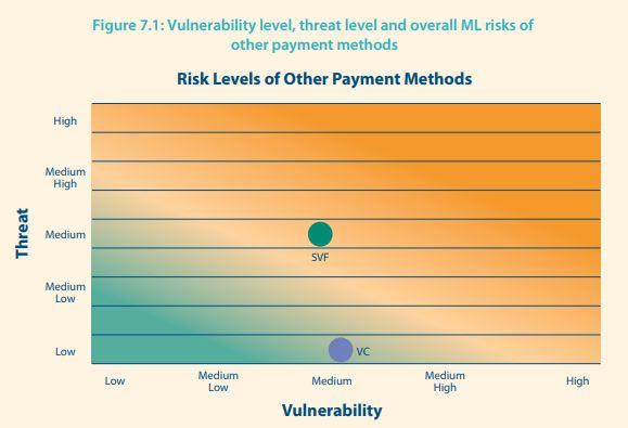 Риски связанные с криптовалютой