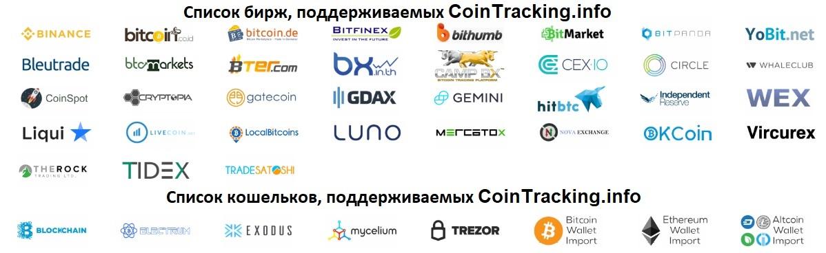 Список кошельков и бирж, поддерживаемых CoinTracking.info