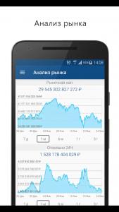 Курс криптовалют анализ рынка