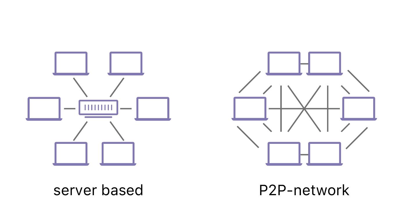 CloudFlare разработала децентрализованный канал распространения контента