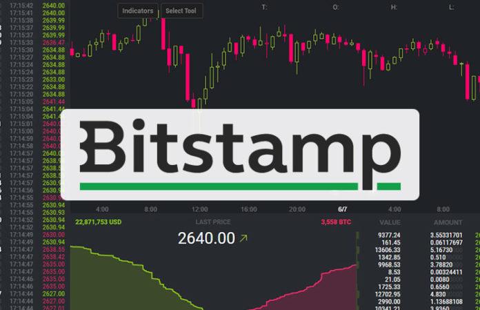Bitstamp проведет обновление, чтобы резко повысить скорость криптоторговли