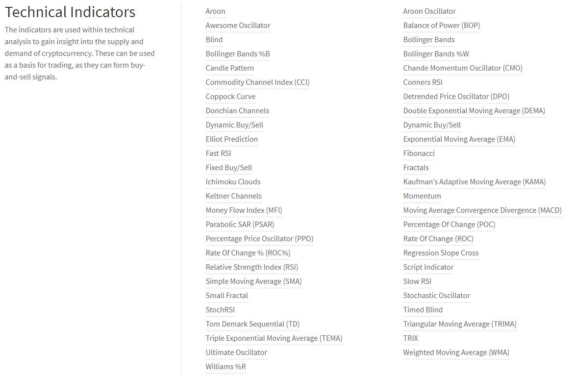 Технические индикаторы бота HAASonline