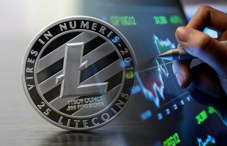 Курс Litecoin резко вырос на 18% и может пойти дальше