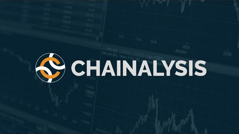 Chainalysis не считает Zcash и Dash конфиденциальными