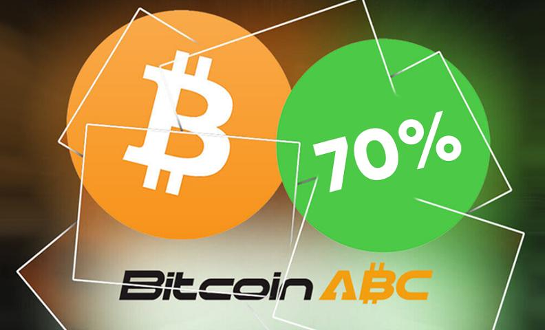 Несмотря на прогнозы, Bitcoin Cash ABC вырос на 70%