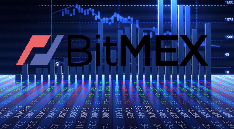Биржа BitMEX введет ограничение