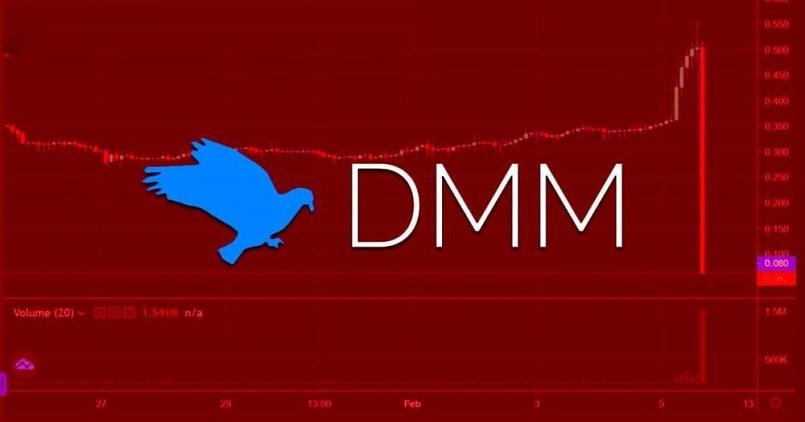 Проект DeFi Money Market DAO решил закрыться