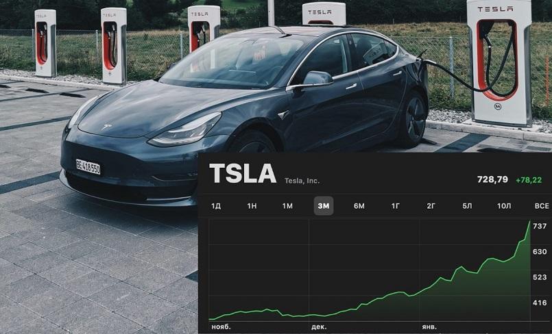 Экс-директор Goldman Sachs продал акции Tesla из-за биткоина
